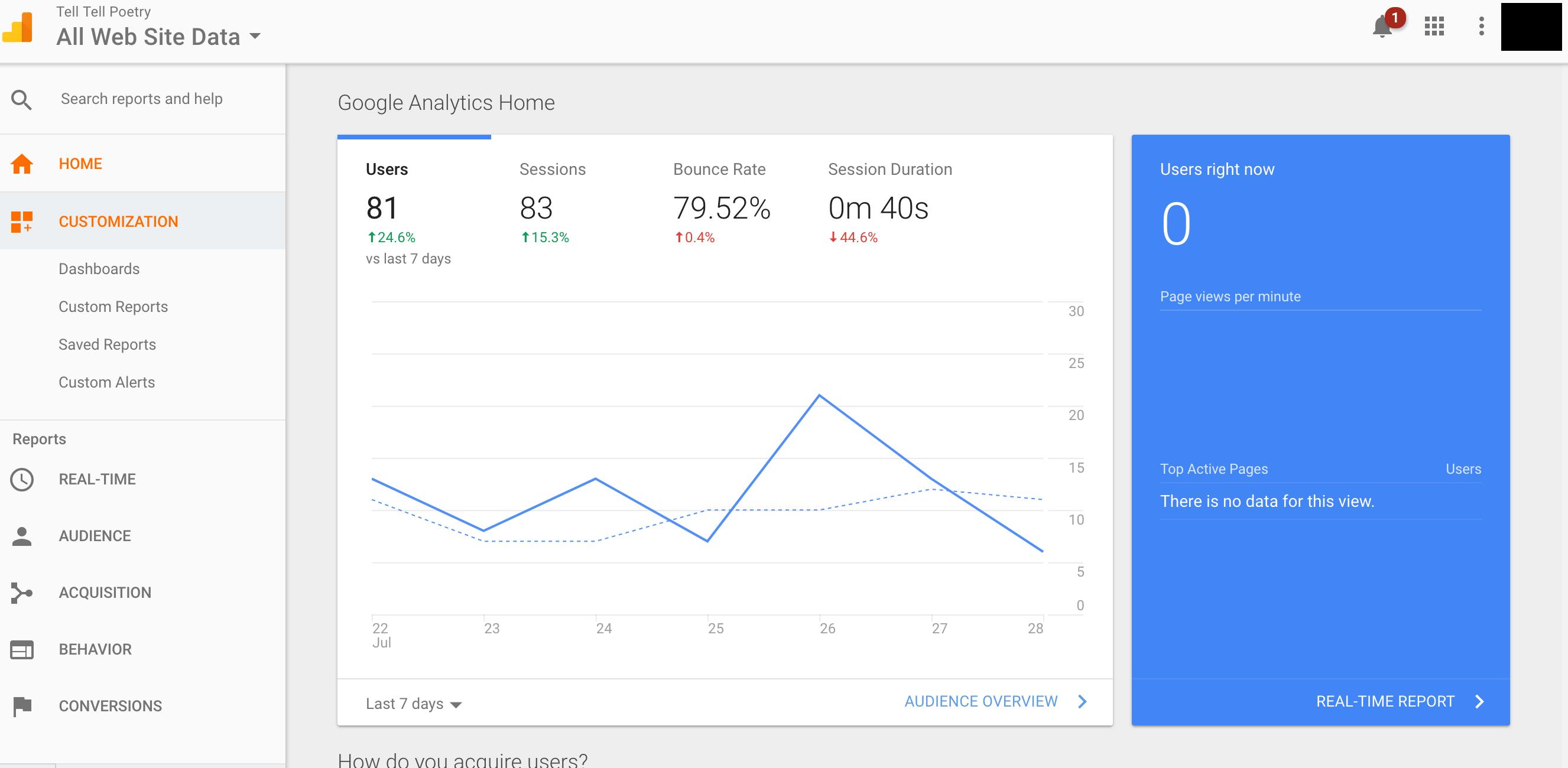 Seo & Journalism, Google a misura dei giornalisti (o quasi)